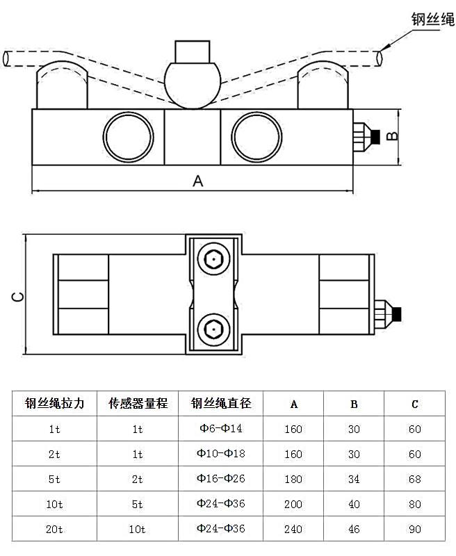 LZ-Y2旁压式张力传感器